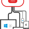 ClaroRead Anywhere Premium